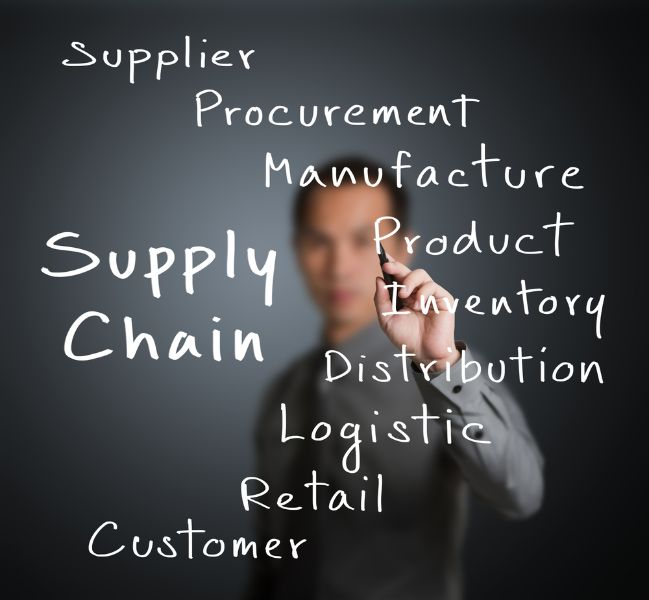 Sourcing & Supply Solutions Mocambique